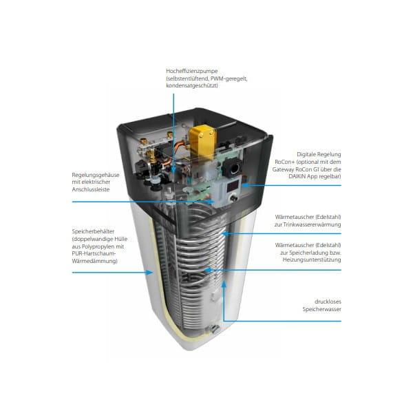 DAIKIN Altherma 3 H HT ECH²O ETSH16P50D + EPRA16DW1 500L/9 kW (Heizen)